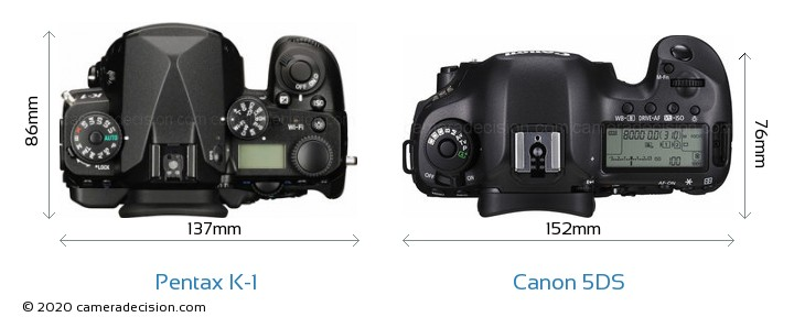 Pentax K-1 vs Canon 5DS Camera Size Comparison - Top View