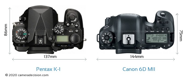 Pentax K-1 vs Canon 6D MII Camera Size Comparison - Top View