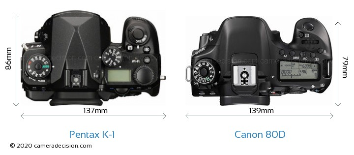 Pentax K-1 vs Canon 80D Camera Size Comparison - Top View