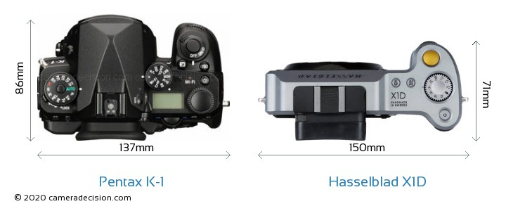 Pentax K-1 vs Hasselblad X1D Camera Size Comparison - Top View