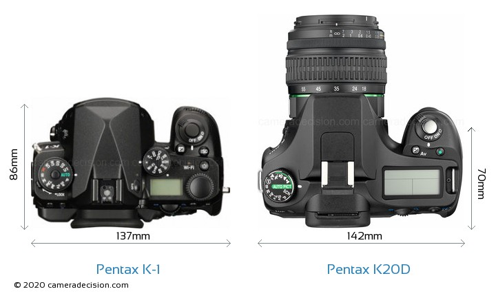 Pentax K-1 vs Pentax K20D Detailed Comparison