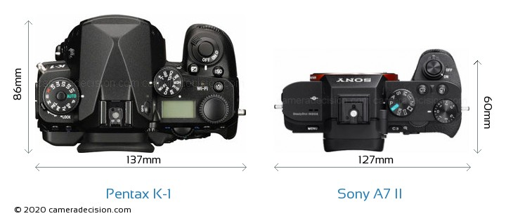 Pentax K-1 vs Sony A7 II Camera Size Comparison - Top View