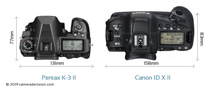 Pentax K-3 II vs Canon 1D X II Camera Size Comparison - Top View