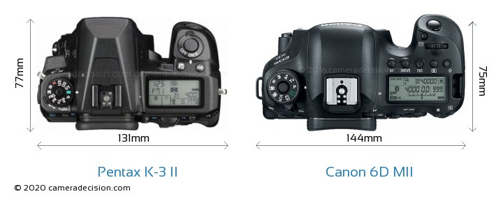 Pentax K-3 II vs Canon 6D MII Camera Size Comparison - Top View