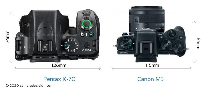 Pentax K-70 vs Canon M5 Camera Size Comparison - Top View