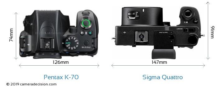 Pentax K-70 vs Sigma Quattro Camera Size Comparison - Top View