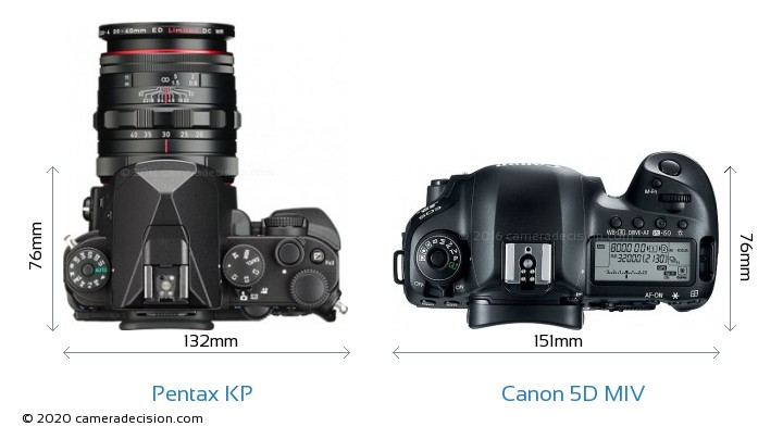 Pentax KP vs Canon 5D MIV Camera Size Comparison - Top View