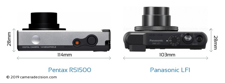 Pentax RS1500 vs Panasonic LF1 Camera Size Comparison - Top View