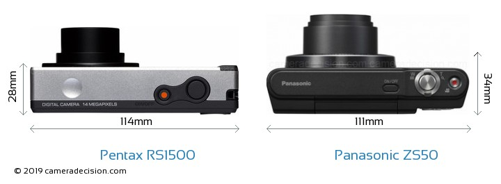 Pentax RS1500 vs Panasonic ZS50 Camera Size Comparison - Top View
