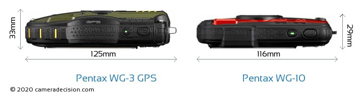 Pentax WG-3 GPS vs Pentax WG-10 Camera Size Comparison - Top View