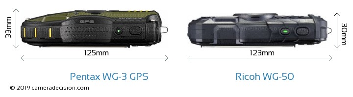 Pentax WG-3 GPS vs Ricoh WG-50 Camera Size Comparison - Top View