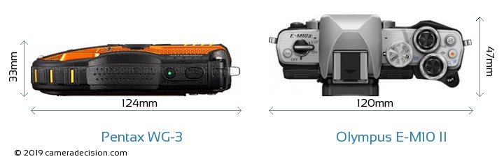 Pentax WG-3 vs Olympus E-M10 II Camera Size Comparison - Top View