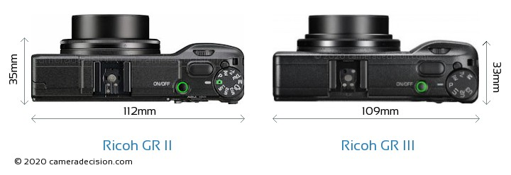 Ricoh GR II vs Ricoh GR III Camera Size Comparison - Top View