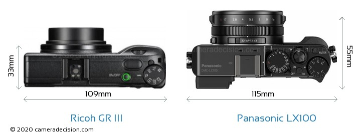 Ricoh GR III vs Panasonic LX100 Camera Size Comparison - Top View