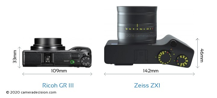 Ricoh GR III vs Zeiss ZX1 Camera Size Comparison - Top View
