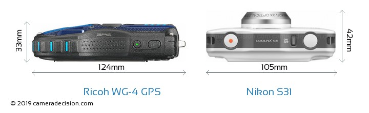 Ricoh WG-4 GPS vs Nikon S31 Camera Size Comparison - Top View