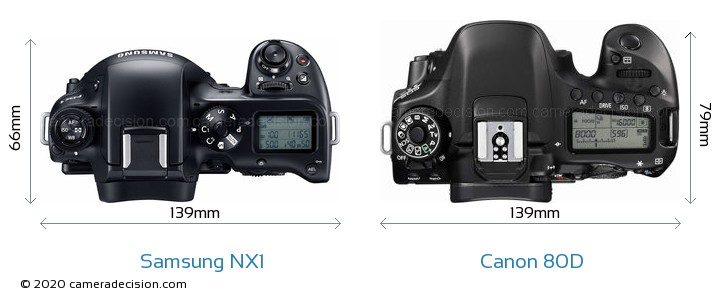 Samsung NX1 vs Canon 80D Camera Size Comparison - Top View
