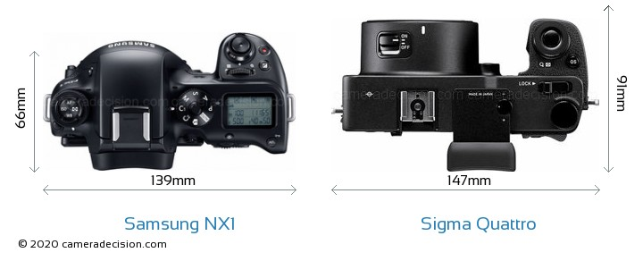 Samsung NX1 vs Sigma Quattro Camera Size Comparison - Top View