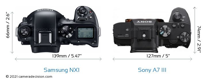 Samsung NX1 vs Sony A7 III Camera Size Comparison - Top View