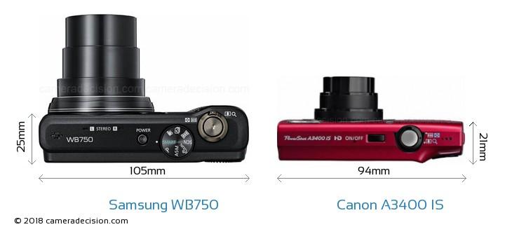 Samsung WB350F Vs Samsung WB850F - Compare