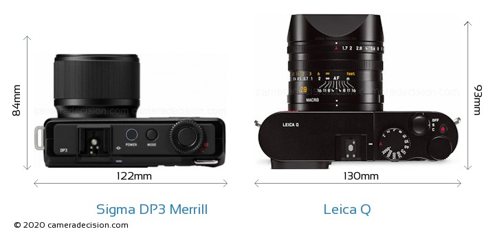 Sigma DP3 Merrill vs Leica Q Camera Size Comparison - Top View