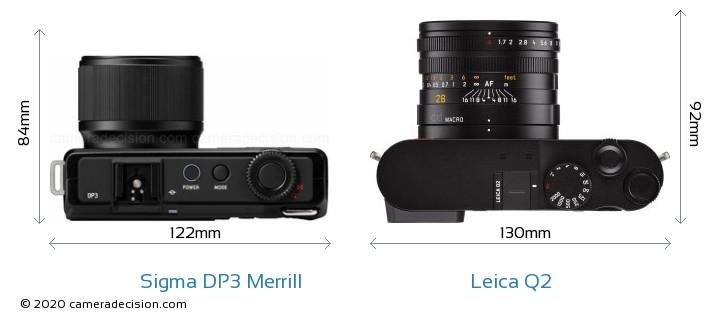Sigma DP3 Merrill vs Leica Q2 Camera Size Comparison - Top View