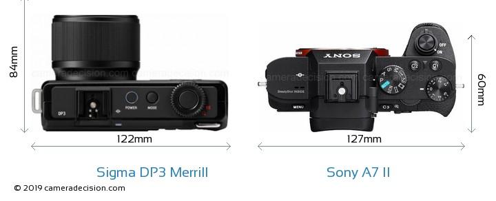 Sigma DP3 Merrill vs Sony A7 II Camera Size Comparison - Top View