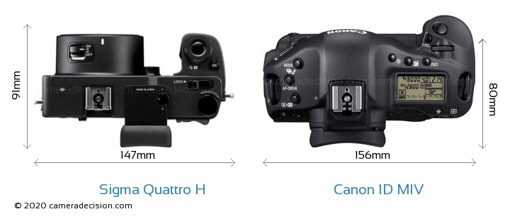Sigma Quattro H vs Canon 1D MIV Camera Size Comparison - Top View