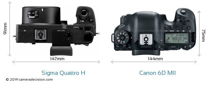 Sigma Quattro H vs Canon 6D MII Camera Size Comparison - Top View