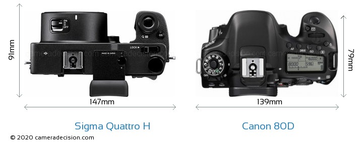 Sigma Quattro H vs Canon 80D Camera Size Comparison - Top View