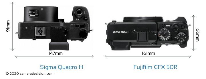 Sigma Quattro H vs Fujifilm GFX 50R Camera Size Comparison - Top View