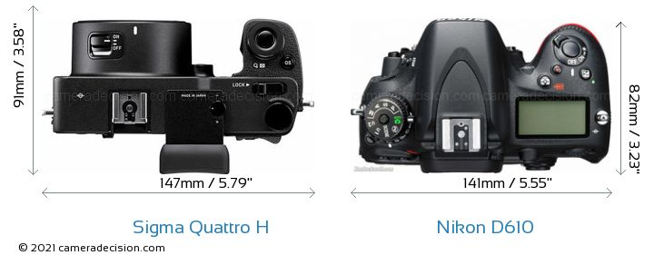 Sigma Quattro H vs Nikon D610 Camera Size Comparison - Top View
