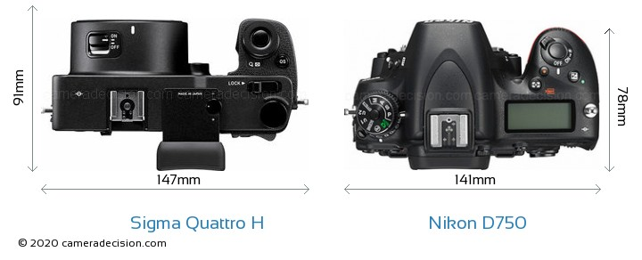 Sigma Quattro H vs Nikon D750 Camera Size Comparison - Top View