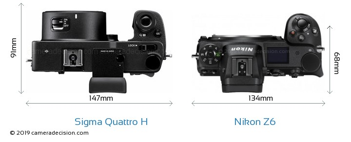 Sigma Quattro H vs Nikon Z6 Camera Size Comparison - Top View