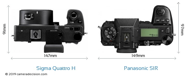 Sigma Quattro H vs Panasonic S1R Camera Size Comparison - Top View