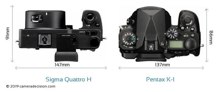 Sigma Quattro H vs Pentax K-1 Camera Size Comparison - Top View