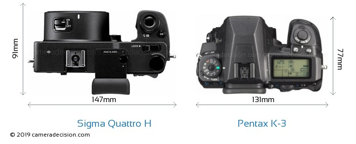 Sigma Quattro H vs Pentax K-3 Camera Size Comparison - Top View