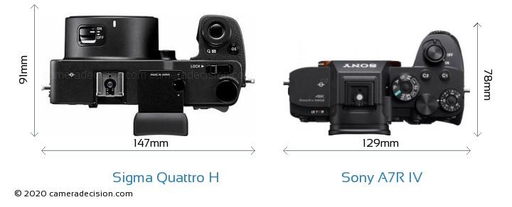 Sigma Quattro H vs Sony A7R IV Camera Size Comparison - Top View