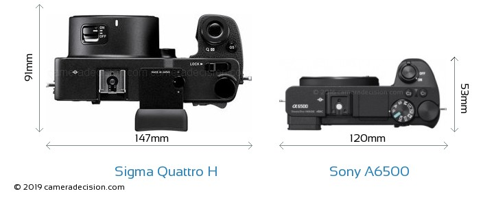 Sigma Quattro H vs Sony A6500 Camera Size Comparison - Top View