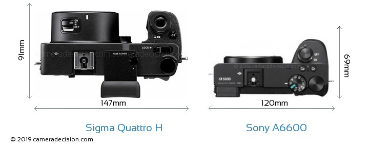 Sigma Quattro H vs Sony A6600 Camera Size Comparison - Top View