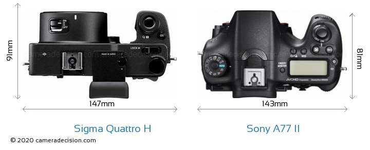 Sigma Quattro H vs Sony A77 II Camera Size Comparison - Top View
