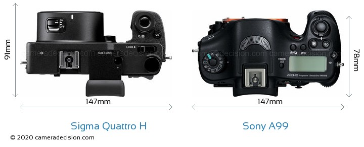 Sigma Quattro H vs Sony A99 Camera Size Comparison - Top View