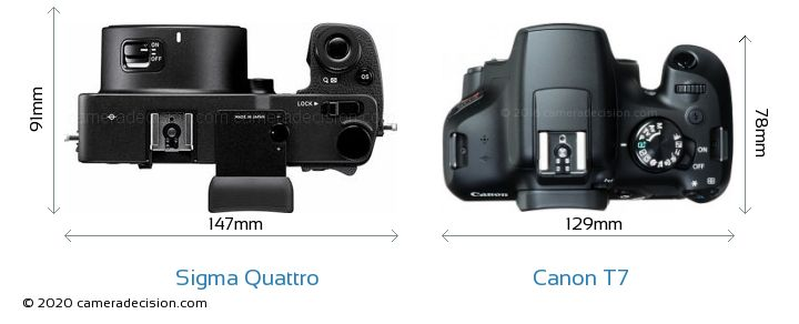 Sigma Quattro vs Canon T7 Camera Size Comparison - Top View