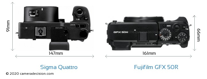 Sigma Quattro vs Fujifilm GFX 50R Camera Size Comparison - Top View