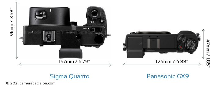 Sigma Quattro vs Panasonic GX9 Camera Size Comparison - Top View