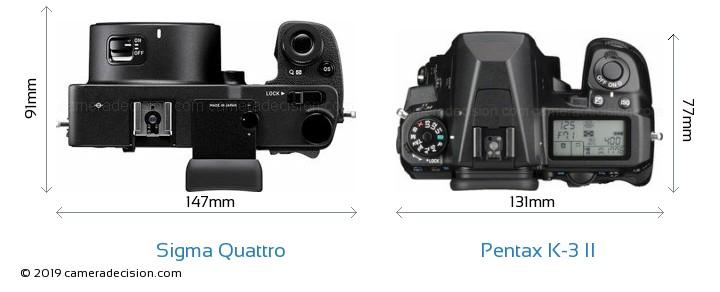 Sigma Quattro vs Pentax K-3 II Camera Size Comparison - Top View