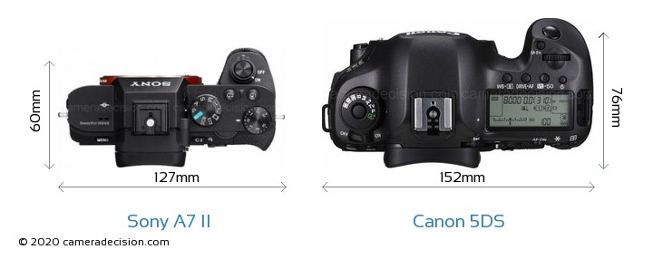 Sony A7 II vs Canon 5DS Camera Size Comparison - Top View