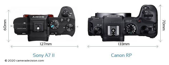 Sony A7 II vs Canon RP Camera Size Comparison - Top View