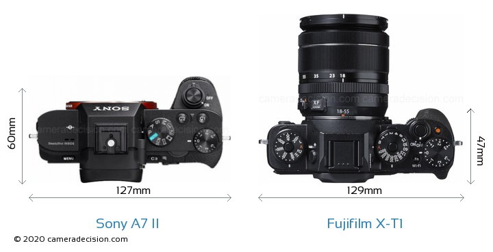 Sony A7 II vs Fujifilm X-T1 Camera Size Comparison - Top View