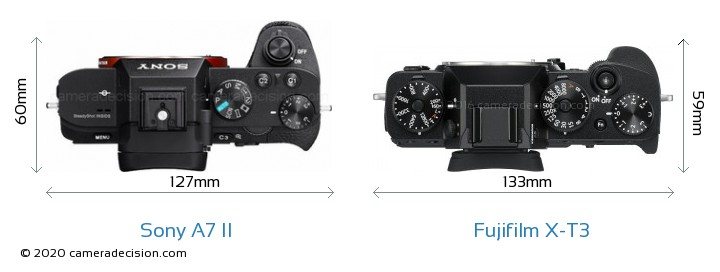 Sony A7 II vs Fujifilm X-T3 Camera Size Comparison - Top View